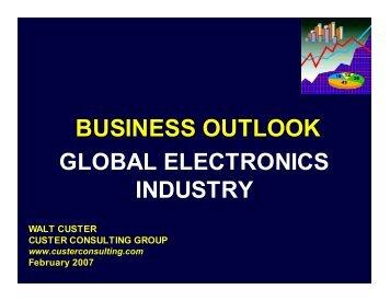 83 charts - TTI Inc.
