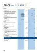 und Verlustrechnung 2010 - Volksbank Alpenvorland - Seite 4