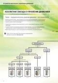 Сервопривод Sigma-5 - Page 3