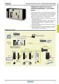 Сервопривод Sigma-5 - Page 6