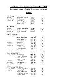 Ergebnisse der Kreismeisterschaften 2008 Entnommen aus der ...