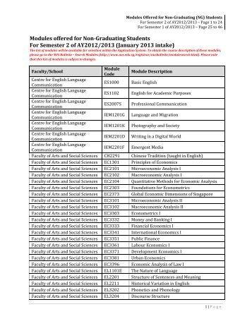 Modules Offered for Non-Graduating (NG)Students