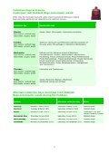 Waste Guide - Gemeente Meerssen - Page 3