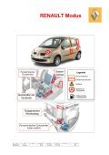 RENAULT Twingo - Page 7