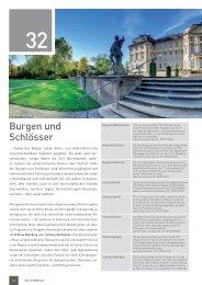 Burgen und Schlösser - Schweinfurt 360 Grad