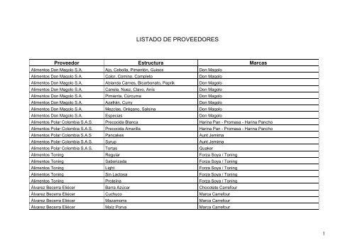 LISTADO DE PROVEEDORES - Carrefour