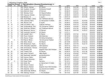1. Waterfront Triathlon 2009 Ergebnis Einlauf >> Sprinttriathlon ...