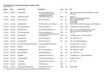 Terminliste der Turnierveranstaltungen in Bayern ... - Bayerischer Reit