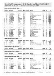Resultate 12 Stunden-Lauf 2011 - Sri Chinmoy Marathon Team ...