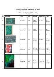 Herbert Brandl: Bilder und Arbeiten auf Papier 03 ... - Galerie Noah