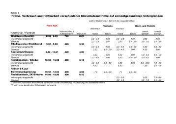 Kostenvergleich fasetten fr sen gegen ber 3d brennschneiden - Vorschubgeschwindigkeit frasen tabelle ...