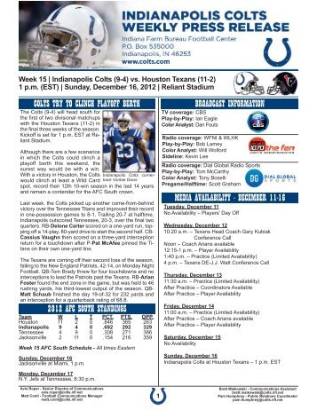 december 11-16 2012 afc south standings - Indianapolis Colts
