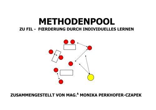 METHODENPOOL - Fortbildung PH-Wien