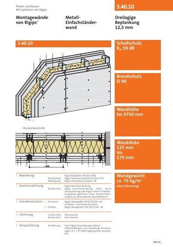 Montagew nde von rigips metall einfach st nderwand for Einbau deckenleuchten