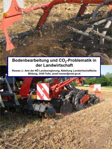 Bodenbearbeitung und CO2-Problematik - Land-Impulse
