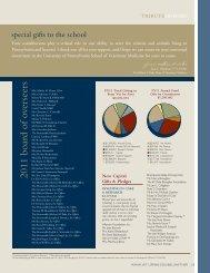 2011 board of overseers - University of Pennsylvania School of ...
