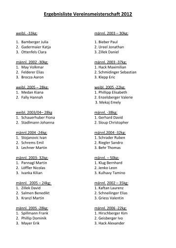 Ergebnisliste Vereinsmeisterschaft 2012 - Judoclub Klosterneuburg
