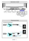 Deutsch - Schuss Home Electronic - Seite 4