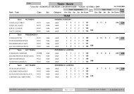 Team - Score - AAA