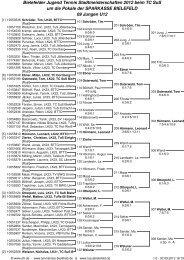 Bielefelder Jugend Tennis Stadtmeisterschaften ... - Tennis-web.net
