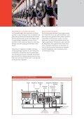 Broschüre: E.ON Energy from Waste Breisgau (PDF - Seite 7