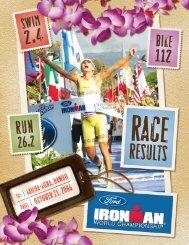 Results - Colorado Triathlete