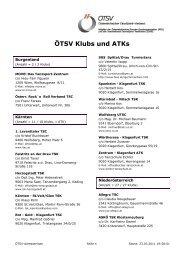 ÖTSV Klubs und ATKs
