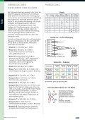 Netzwerkkatalog - Elektro Brisch GmbH & Co. KG - Page 2