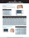 Solid Bronze Bushings - DME - Page 2