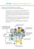 High Pressure Compressors for Air and Gas - Page 2