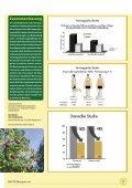 Der pflanzliche Arzneischatz - phytotherapie.co.at - Seite 7