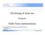 The Strategy & Tactic tree Projects Viable Vision implementations