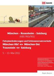 München – Rosenheim – Salzburg (KBS 950/951) München Hbf ...