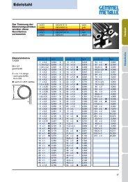 zum Download als pdf-Datei - Gemmel Metalle