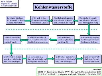 Kohlenwasserstoffe - Chemie und ihre Didaktik, Universität Wuppertal