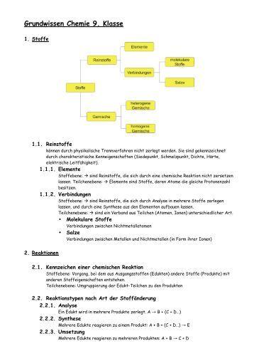Grundwissen Chemie 9. Klasse