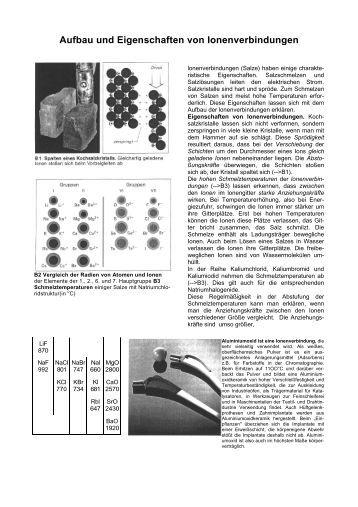 stoffe und ihre eigenschaften aufbau der materie periodensystem. Black Bedroom Furniture Sets. Home Design Ideas