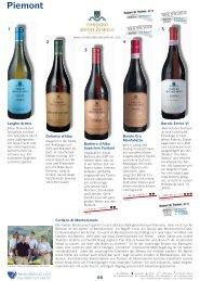 Piemont - Wein Wolf