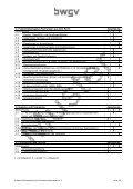 Anforderungsprofil - BWGV - Page 4