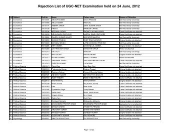 Rejection List of UGC-NET Examination held on 24 June, 2012