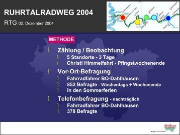 RUHRTALRADWEG 2004 - Metropole Ruhr