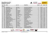 Rangliste Junioren - Universal Bike Racing