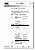 PDF 1.028 kB - Nau - Page 5