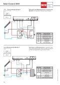 Solar Control 2010 - Nau - Page 6