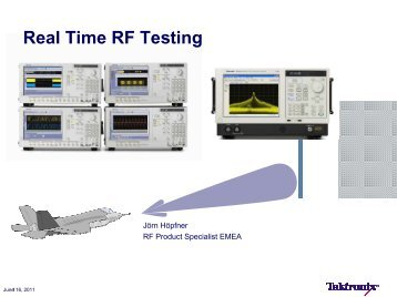 Real Time RF Testing - Aerospace Testing