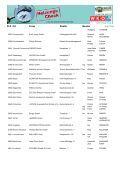 Liste - Seite 2
