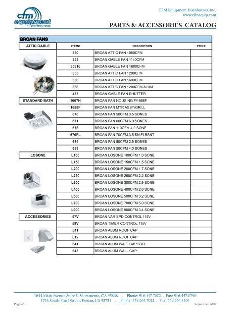 PARTS & ACCESSORIES CATALOG - CFM Equipment