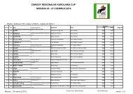 Wyniki - Konkurs nr 02 - klasa L - Stadnina Koni Moszna