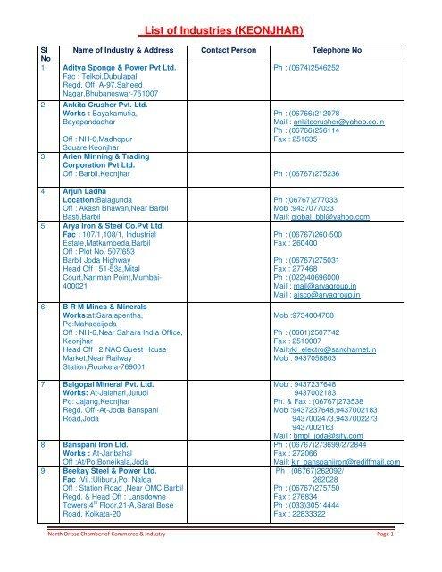 List of Industries (KEONJHAR) - NOCCi