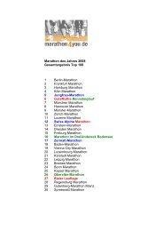 Gesamtergebnis Top 100 - Marathon4you.de